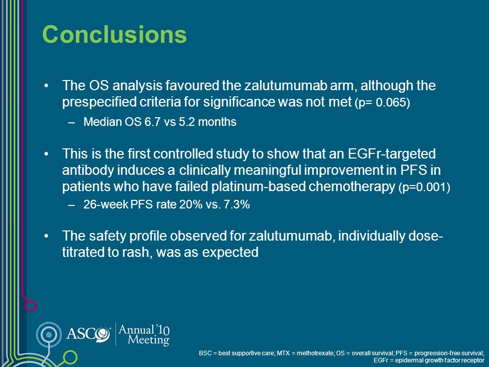 Conclusions The OS analysis favoured the zalutumumab arm, although the prespecified criteria for significance was not met (p= 0.065)