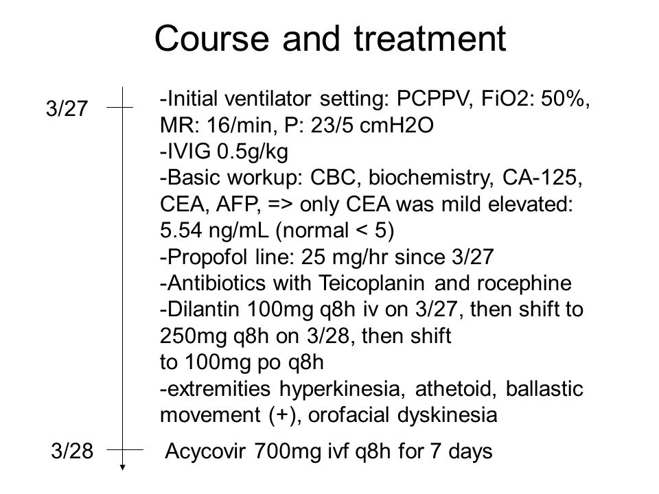 Course and treatment -Initial ventilator setting: PCPPV, FiO2: 50%, MR: 16/min, P: 23/5 cmH2O. -IVIG 0.5g/kg.