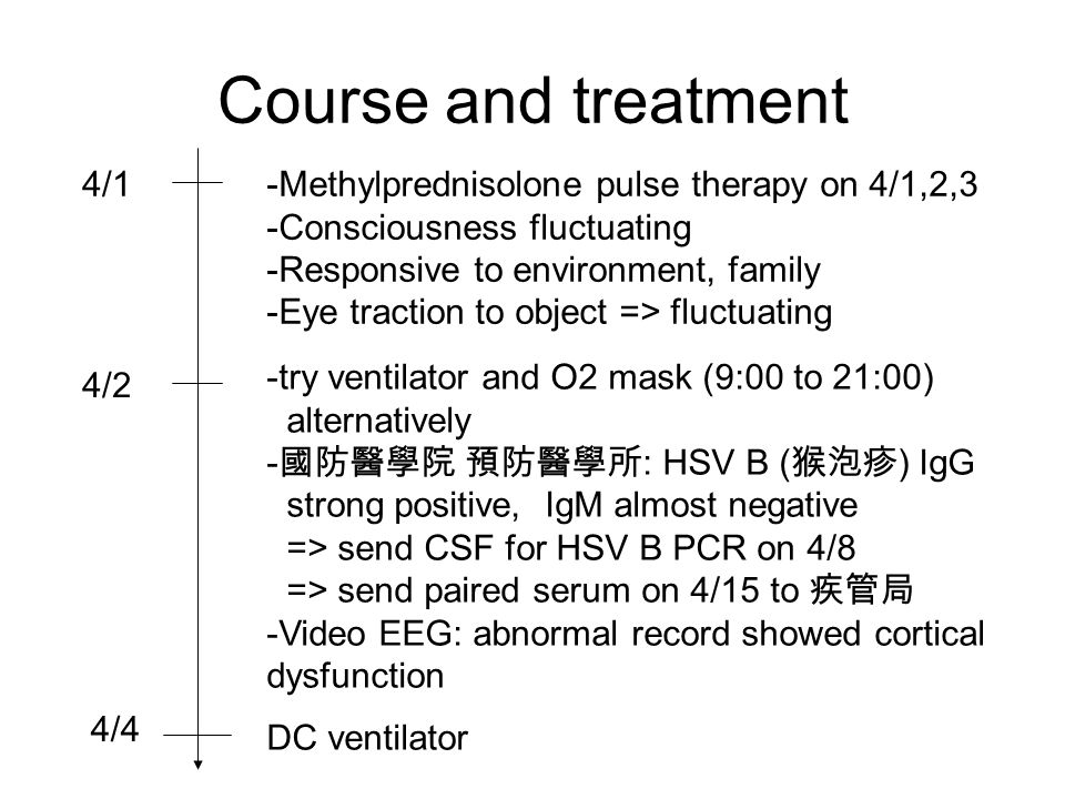 Course and treatment 4/1 -Methylprednisolone pulse therapy on 4/1,2,3