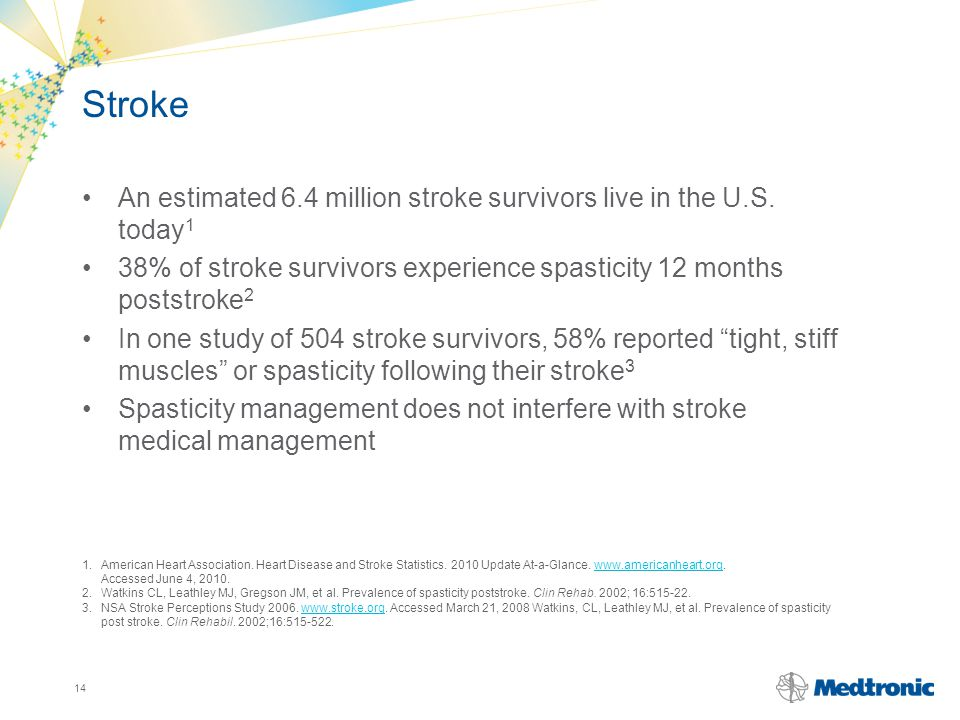 Stroke An estimated 6.4 million stroke survivors live in the U.S. today1. 38% of stroke survivors experience spasticity 12 months poststroke2.