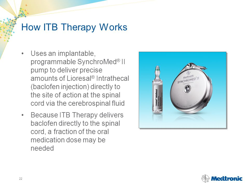 How ITB Therapy Works