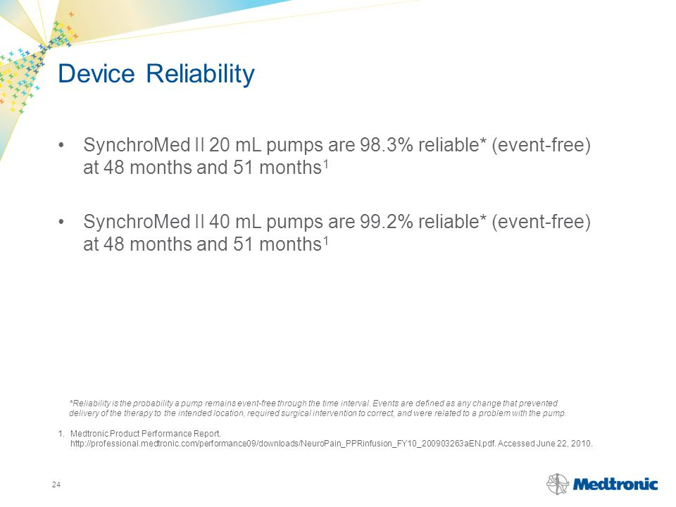 Device Reliability SynchroMed II 20 mL pumps are 98.3% reliable* (event-free) at 48 months and 51 months1.