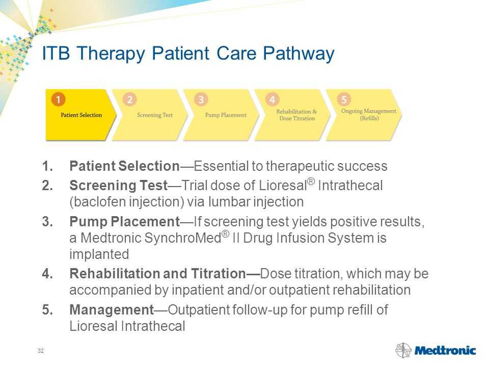 ITB Therapy Patient Care Pathway