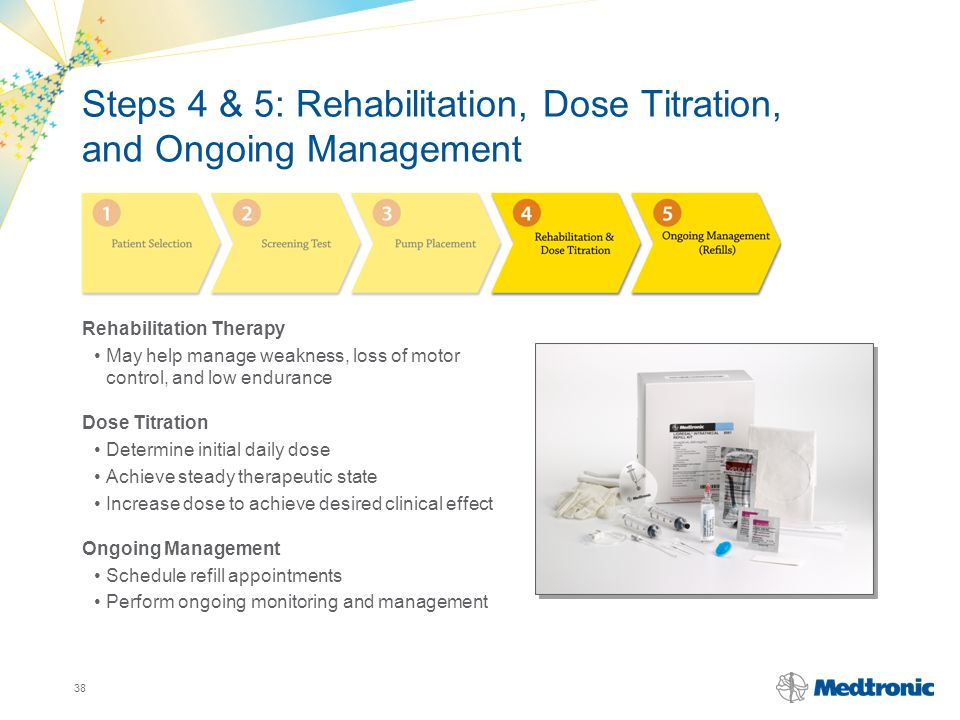 Steps 4 & 5: Rehabilitation, Dose Titration, and Ongoing Management