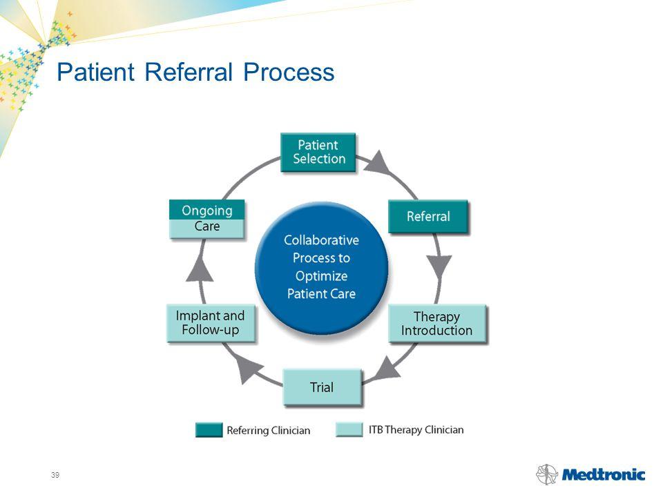 Patient Referral Process