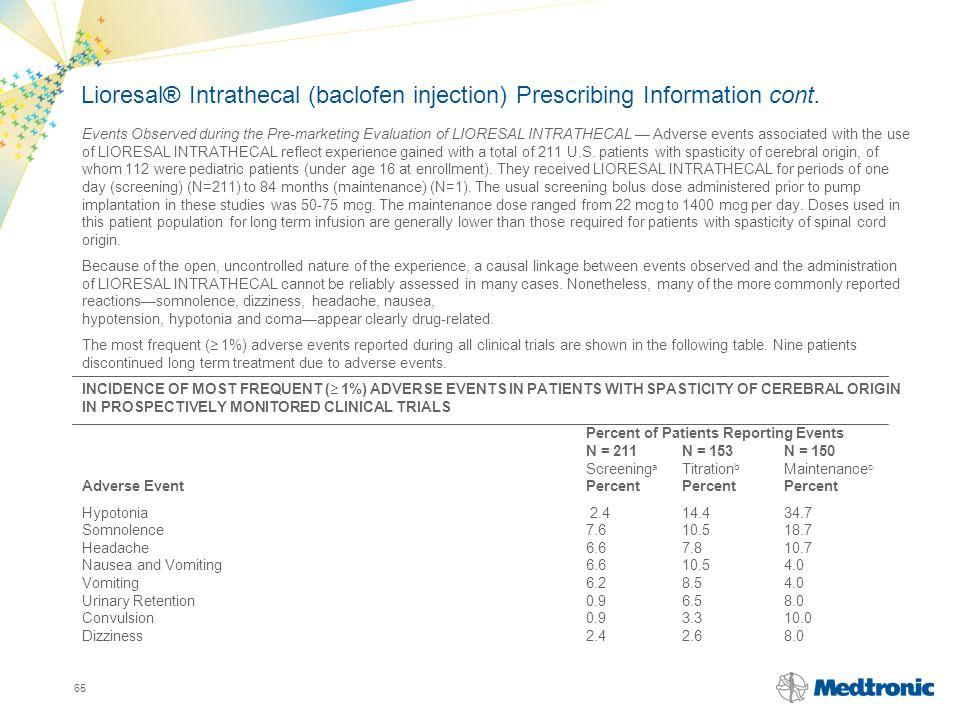 Lioresal® Intrathecal (baclofen injection) Prescribing Information cont.