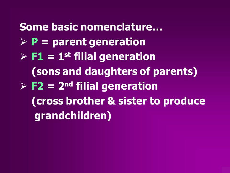 Some basic nomenclature…