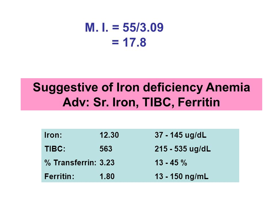Suggestive of Iron deficiency Anemia Adv: Sr. Iron, TIBC, Ferritin