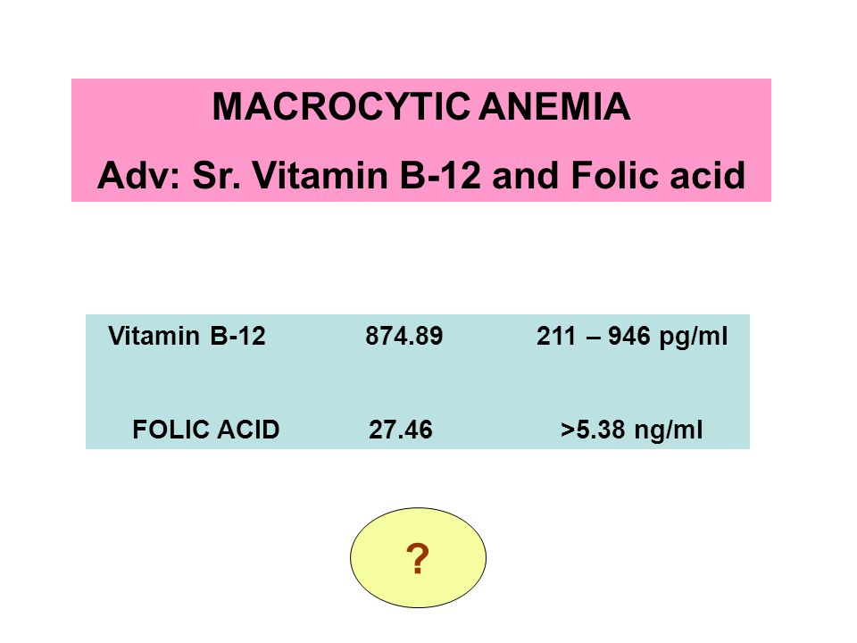 Adv: Sr. Vitamin B-12 and Folic acid