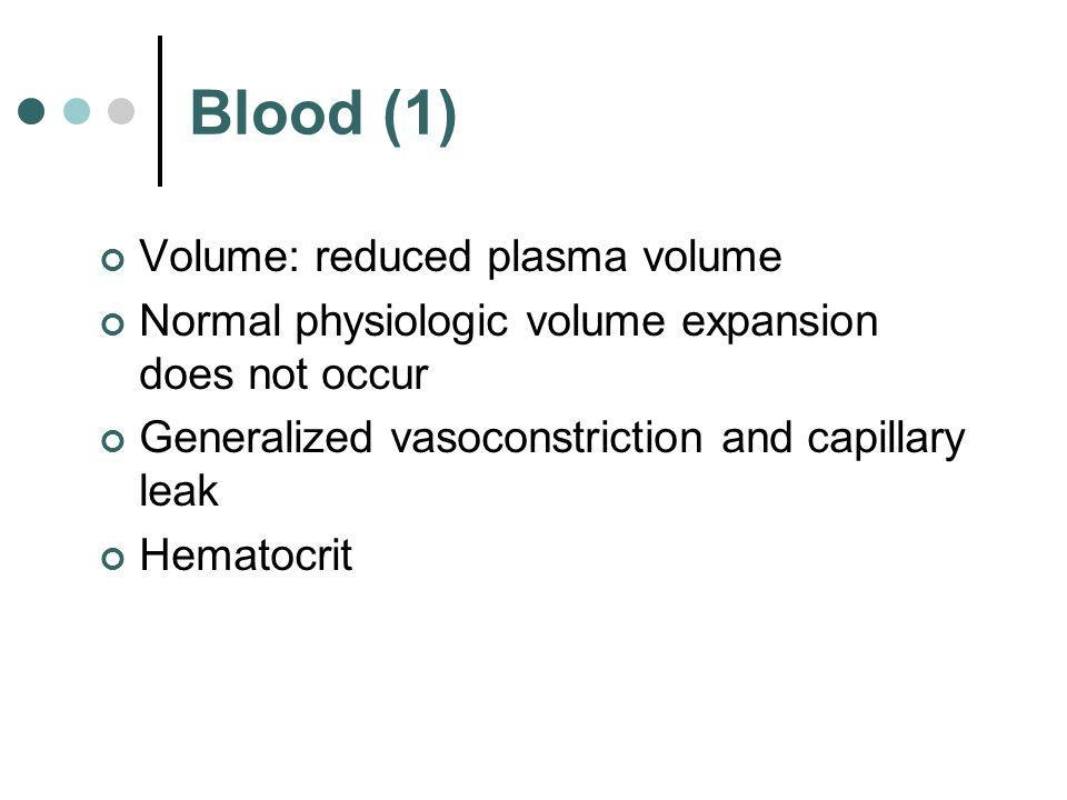 Blood (1) Volume: reduced plasma volume