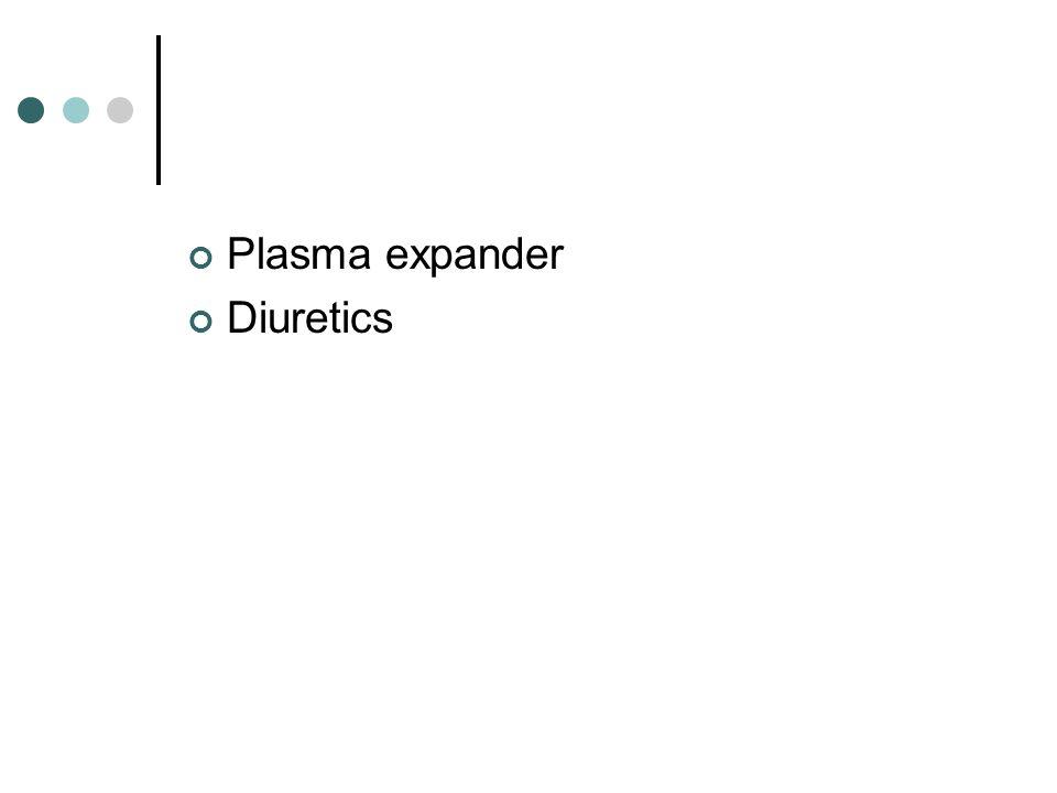 Plasma expander Diuretics
