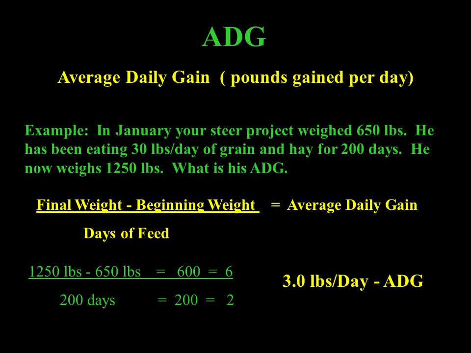 Average Daily Gain ( pounds gained per day)