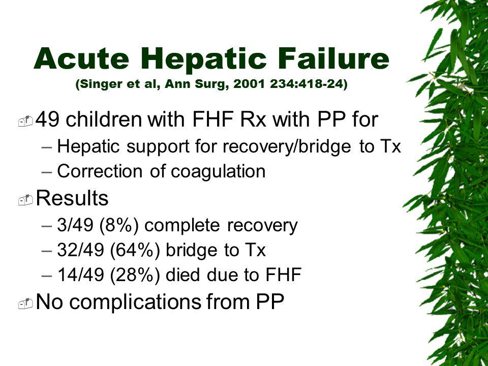 Acute Hepatic Failure (Singer et al, Ann Surg, 2001 234:418-24)