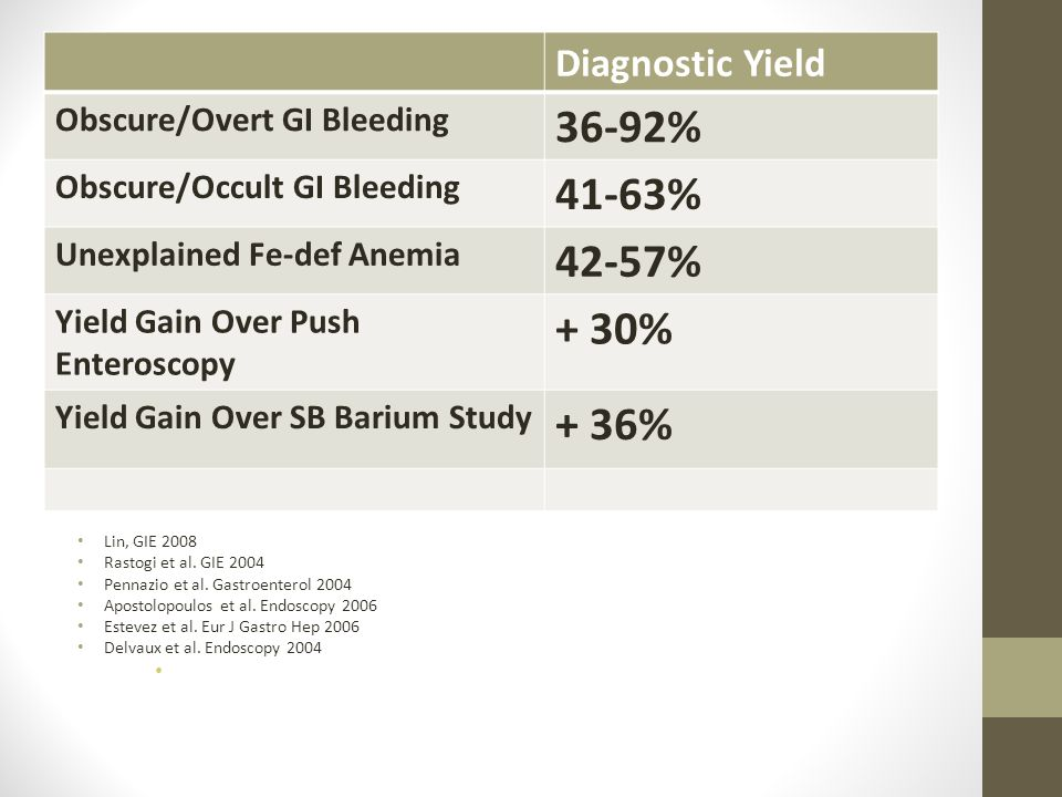 36-92% 41-63% 42-57% + 30% + 36% Diagnostic Yield
