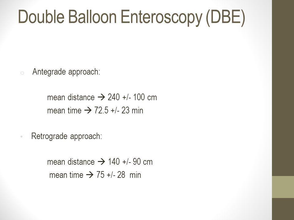 Double Balloon Enteroscopy (DBE)