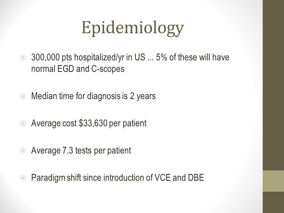 Epidemiology 300,000 pts hospitalized/yr in US ... 5% of these will have normal EGD and C-scopes. Median time for diagnosis is 2 years.