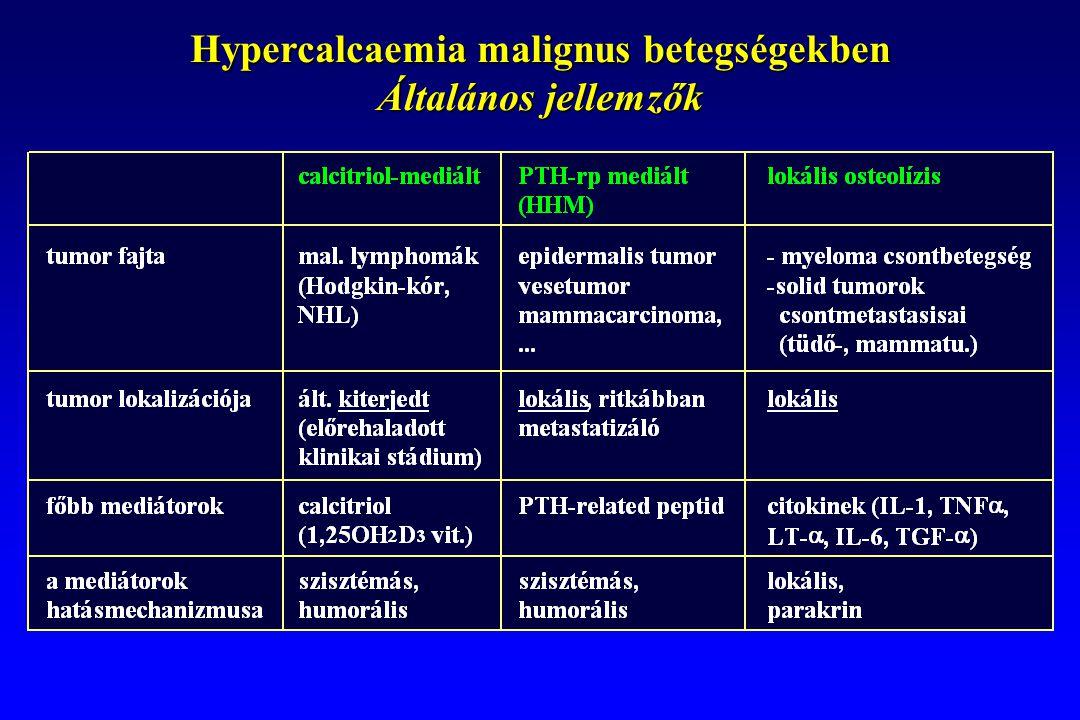 Hypercalcaemia malignus betegségekben