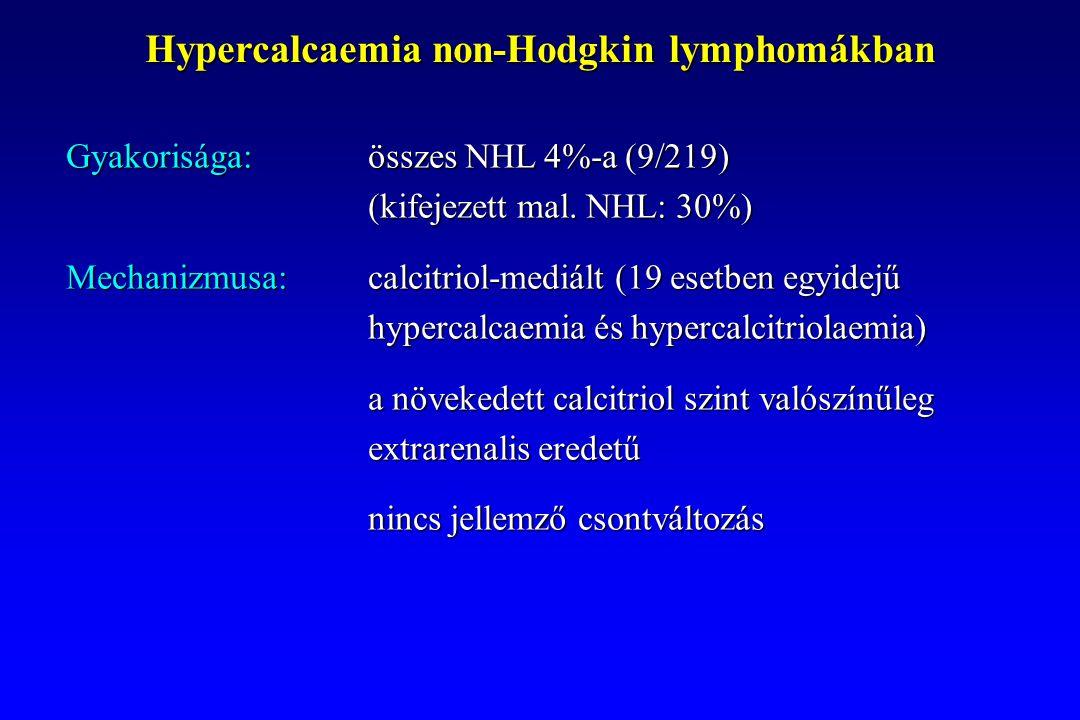 Hypercalcaemia non-Hodgkin lymphomákban