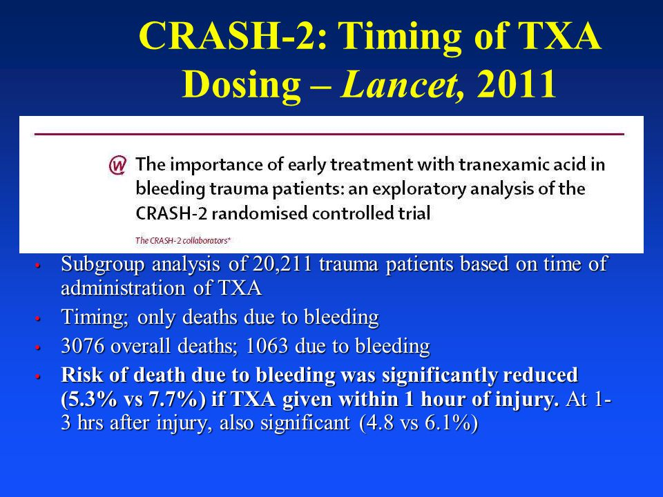 CRASH-2: Timing of TXA Dosing – Lancet, 2011