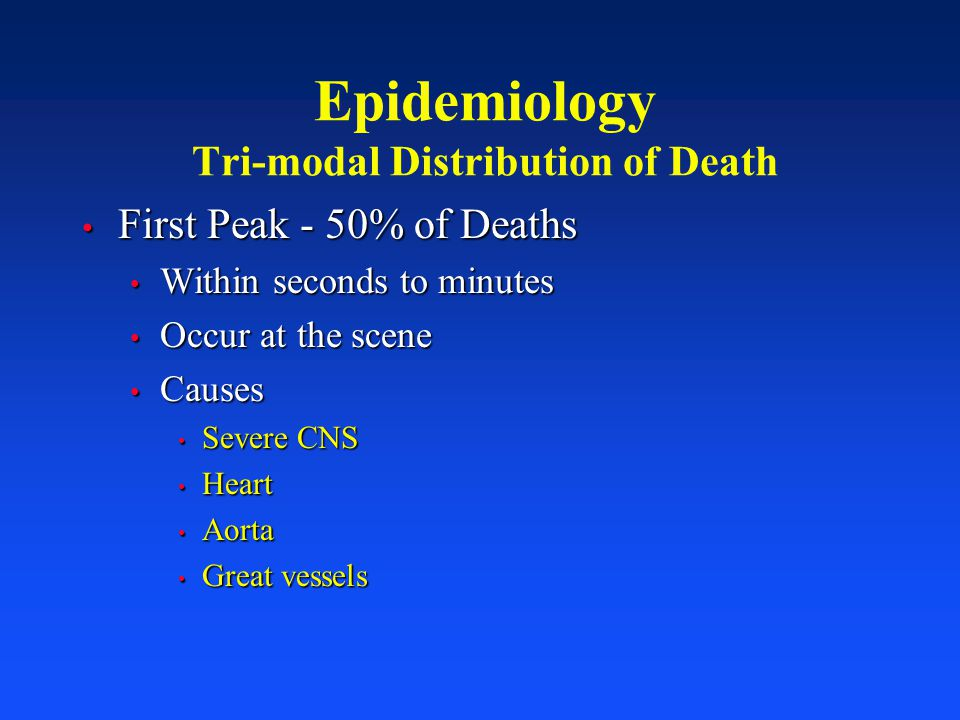 Epidemiology Tri-modal Distribution of Death