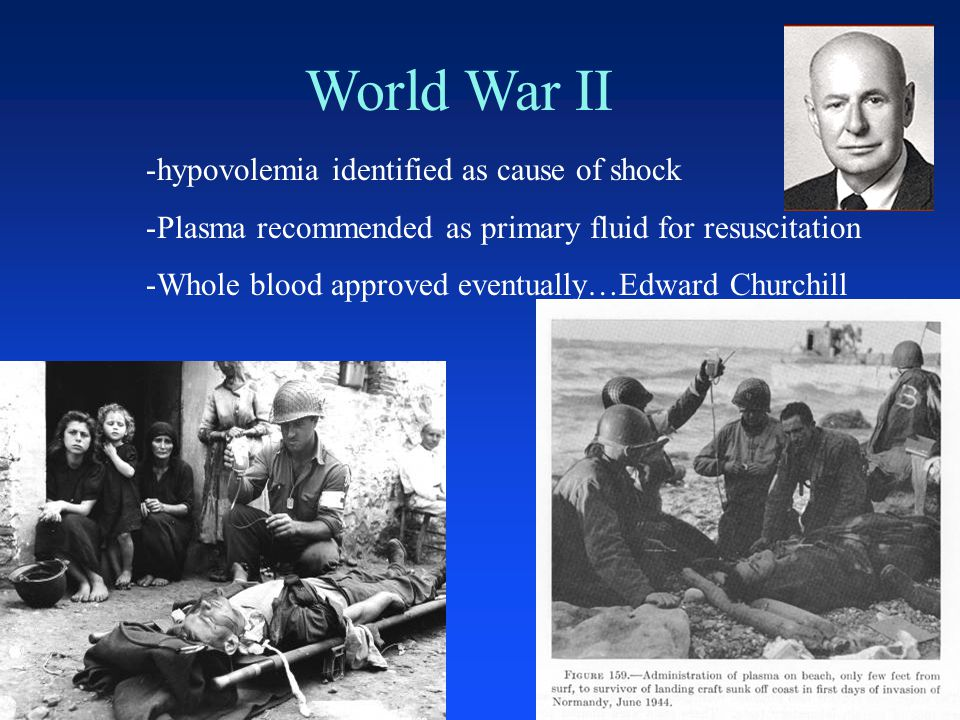 World War II hypovolemia identified as cause of shock