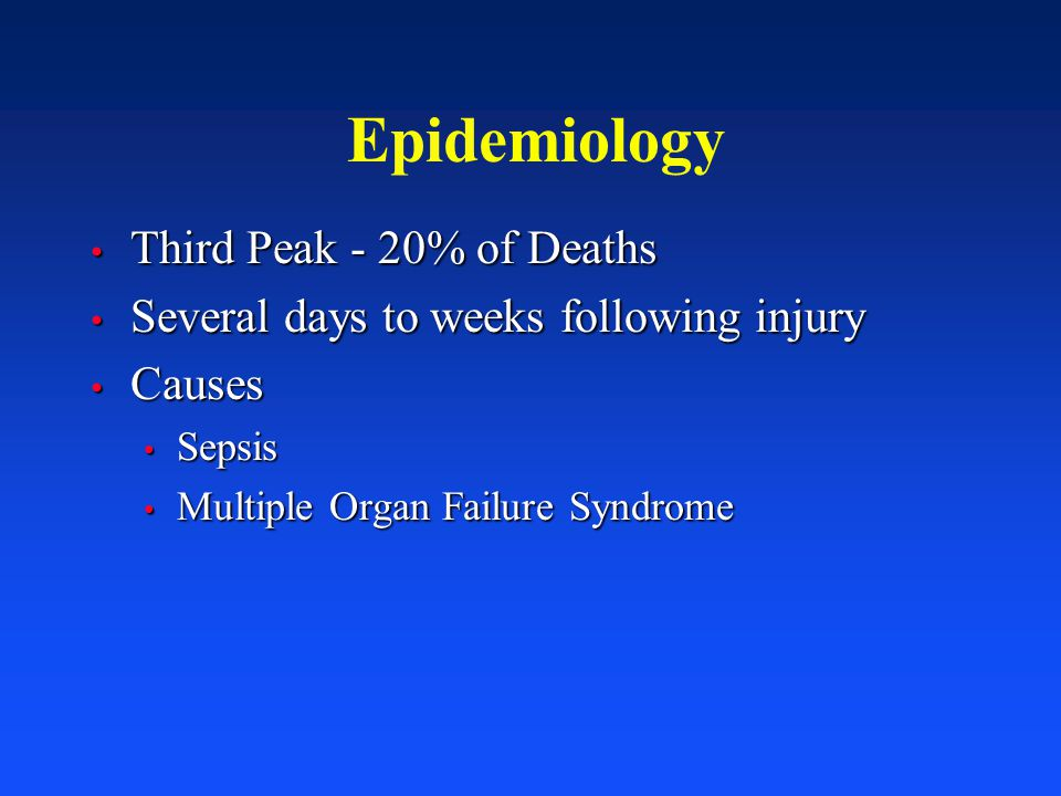 Epidemiology Third Peak - 20% of Deaths