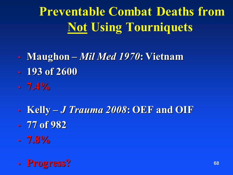 Preventable Combat Deaths from Not Using Tourniquets