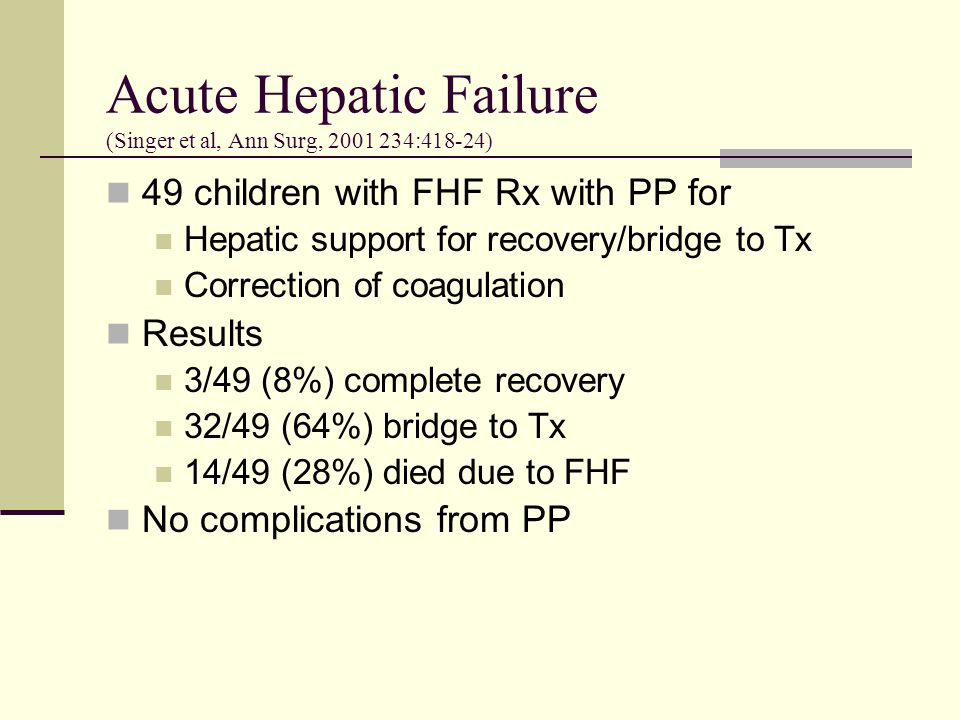 Acute Hepatic Failure (Singer et al, Ann Surg, 2001 234:418-24)