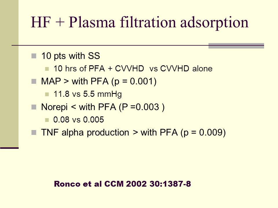 HF + Plasma filtration adsorption