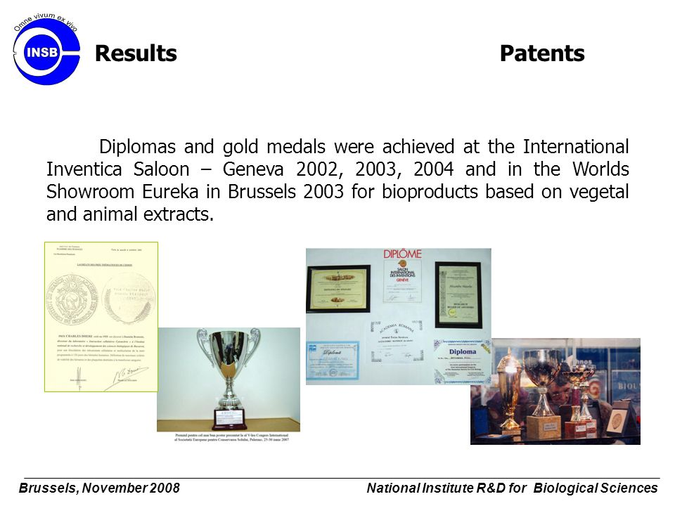 Results Patents