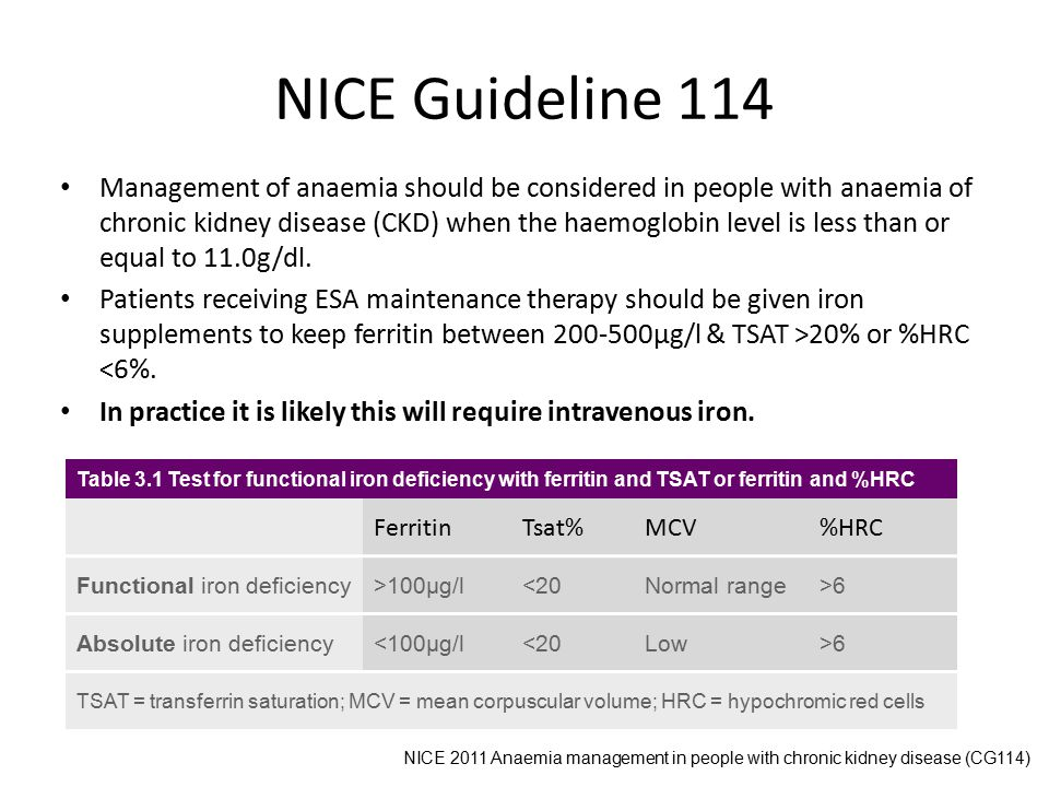 NICE Guideline 114