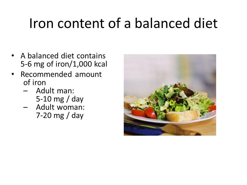 Iron content of a balanced diet