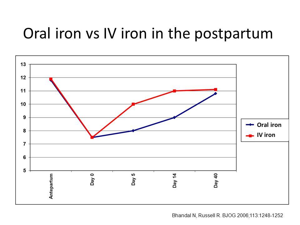 Oral iron vs IV iron in the postpartum