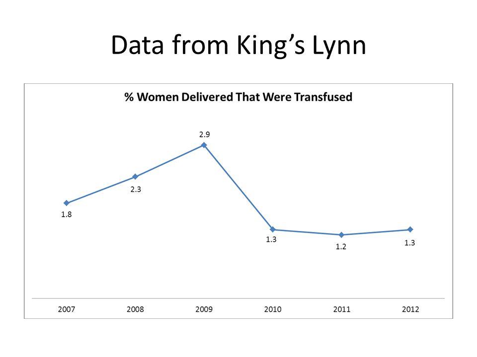 Data from King's Lynn