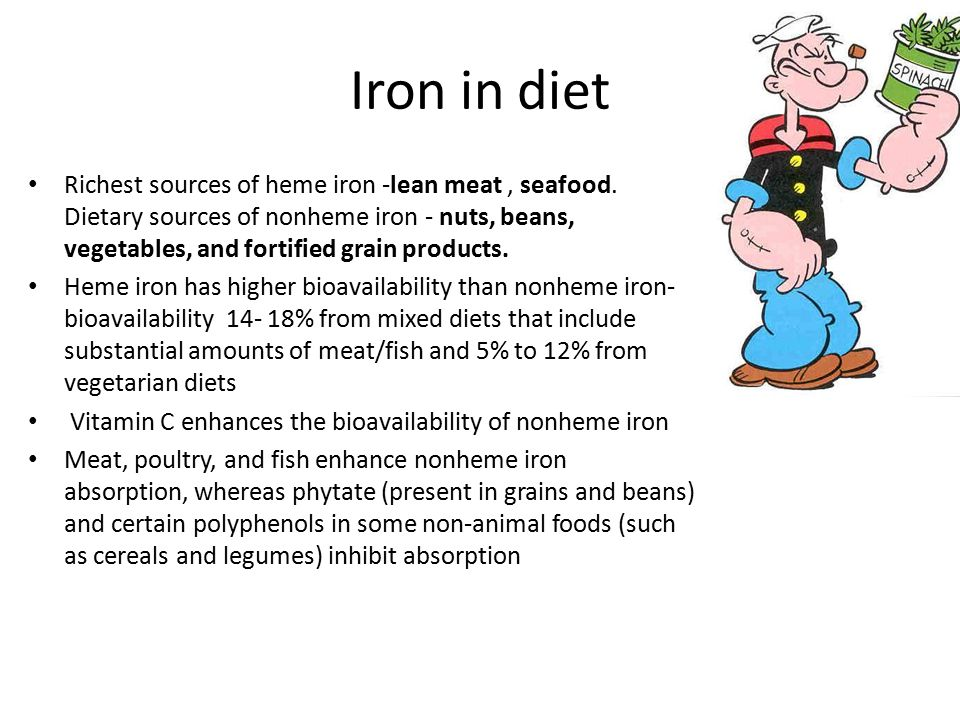 Iron in diet