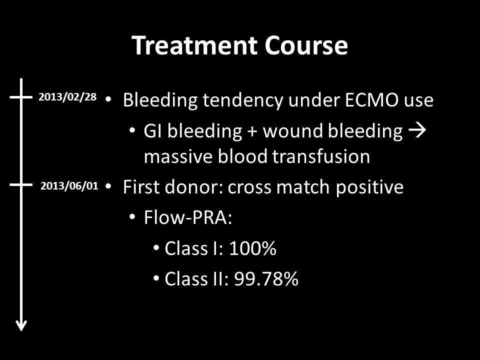 Treatment Course Bleeding tendency under ECMO use