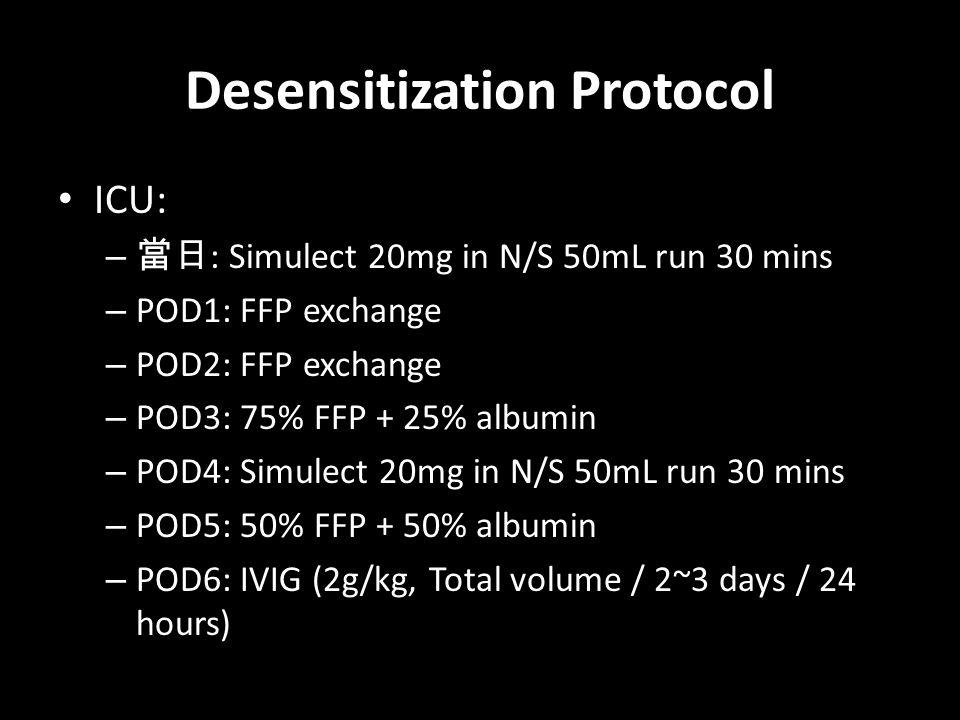 Desensitization Protocol