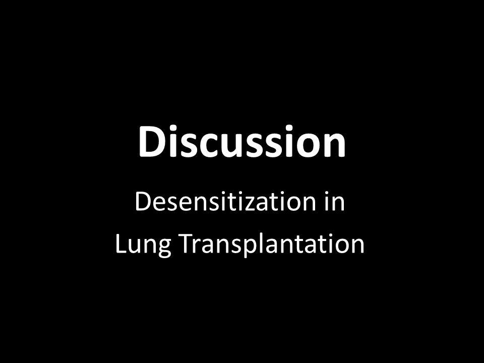 Desensitization in Lung Transplantation