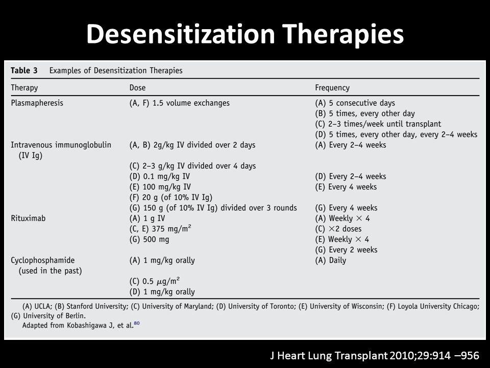 Desensitization Therapies