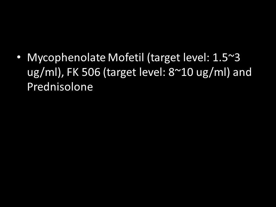 Mycophenolate Mofetil (target level: 1