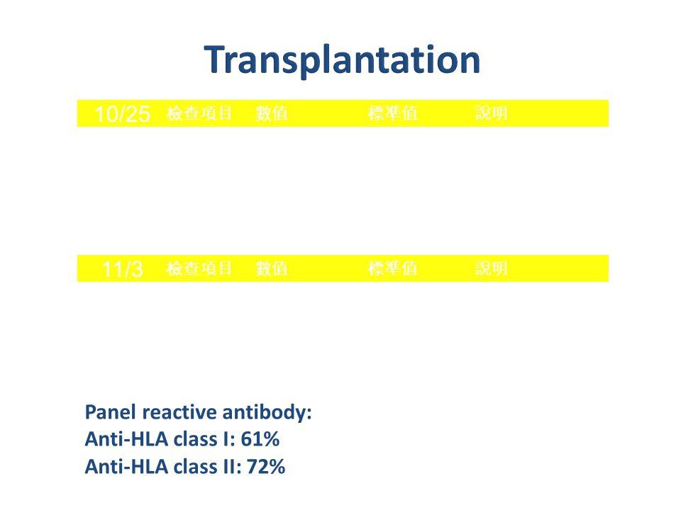 Transplantation 10/25 11/3 Panel reactive antibody: