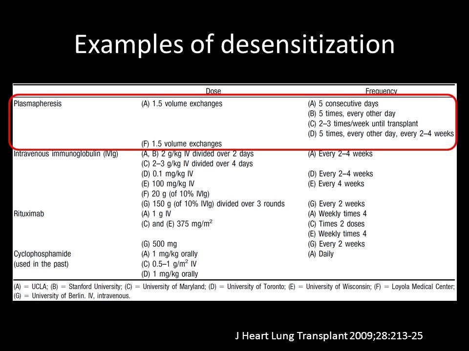 Examples of desensitization