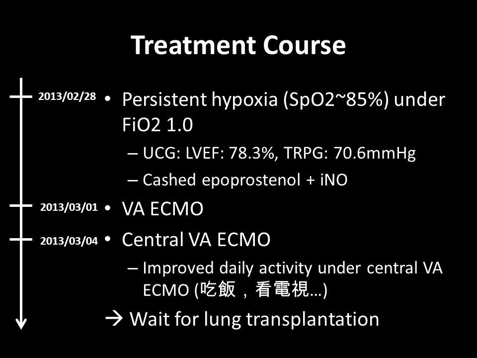 Treatment Course Persistent hypoxia (SpO2~85%) under FiO2 1.0 VA ECMO