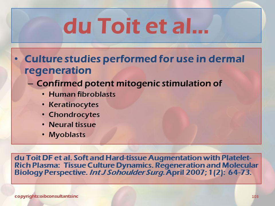 du Toit et al… Culture studies performed for use in dermal regeneration. Confirmed potent mitogenic stimulation of.