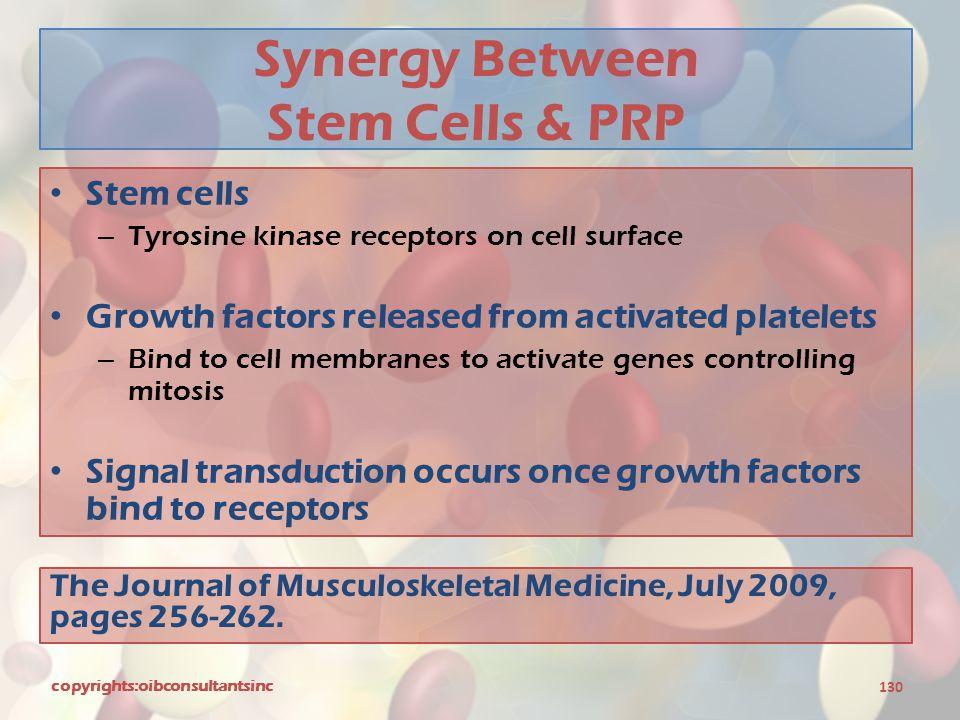 Synergy Between Stem Cells & PRP