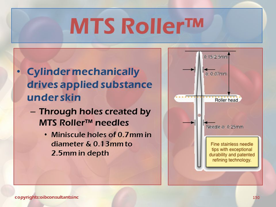 MTS Roller™ Cylinder mechanically drives applied substance under skin