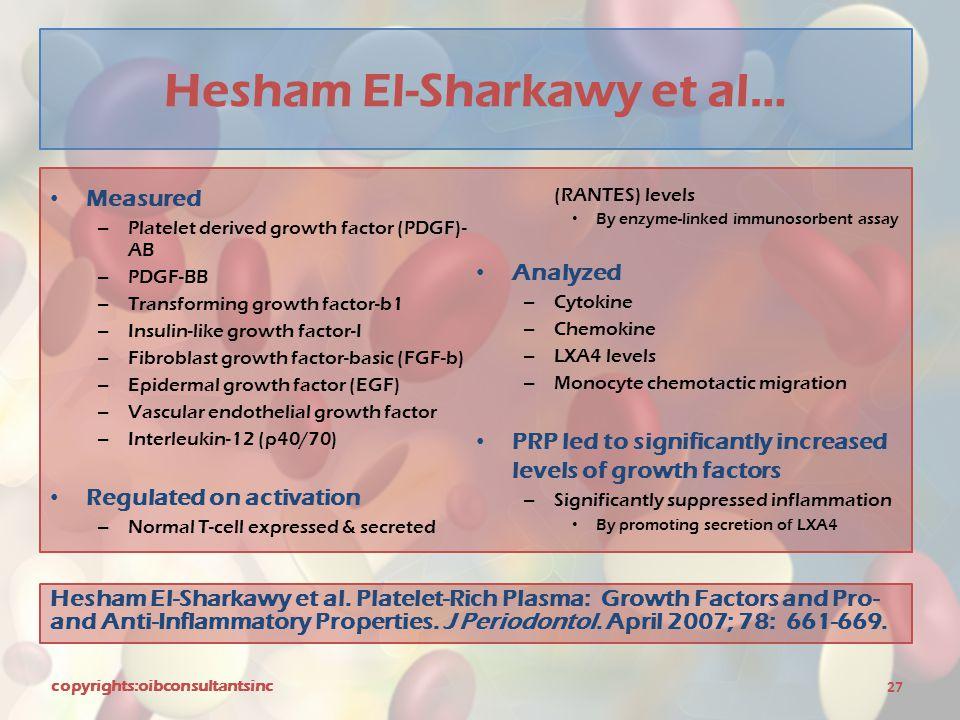 Hesham El-Sharkawy et al…