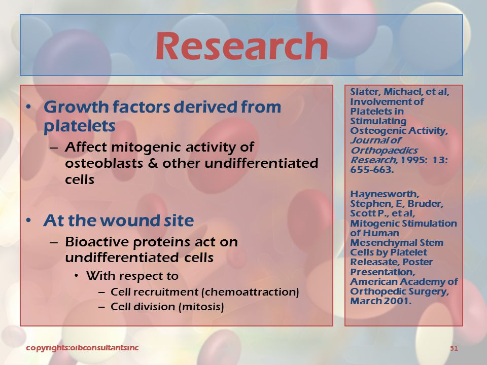Research Growth factors derived from platelets At the wound site