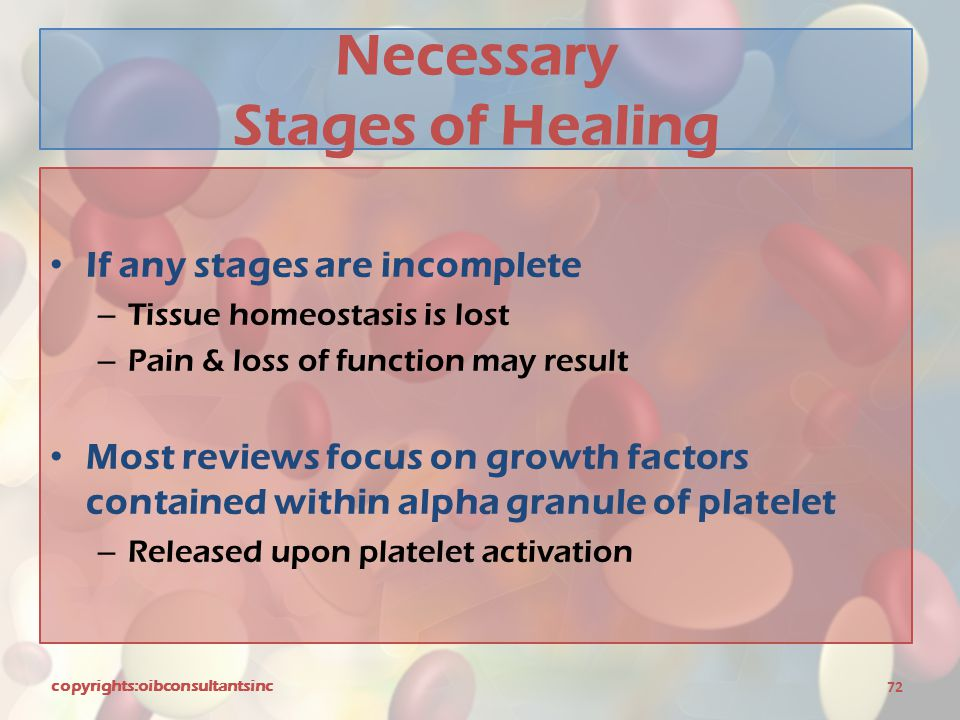 Necessary Stages of Healing