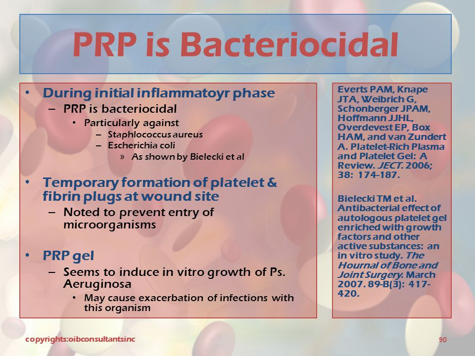 PRP is Bacteriocidal During initial inflammatoyr phase